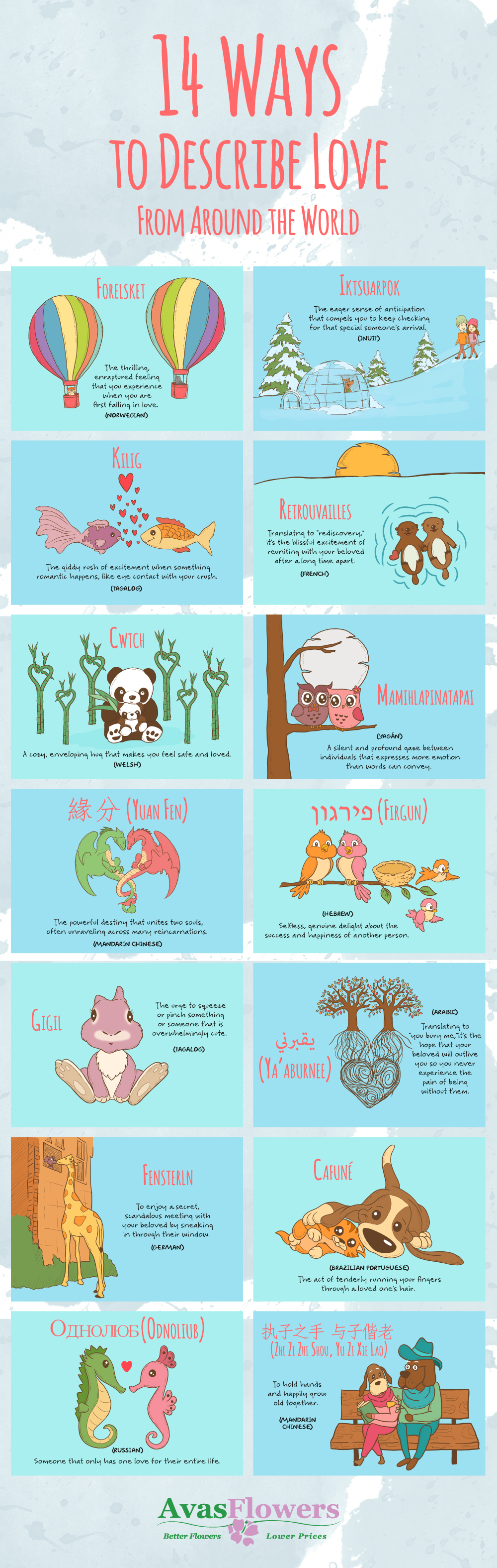 14 Ways to Describe Love From Around the World - Avasflowers.net - Infographic