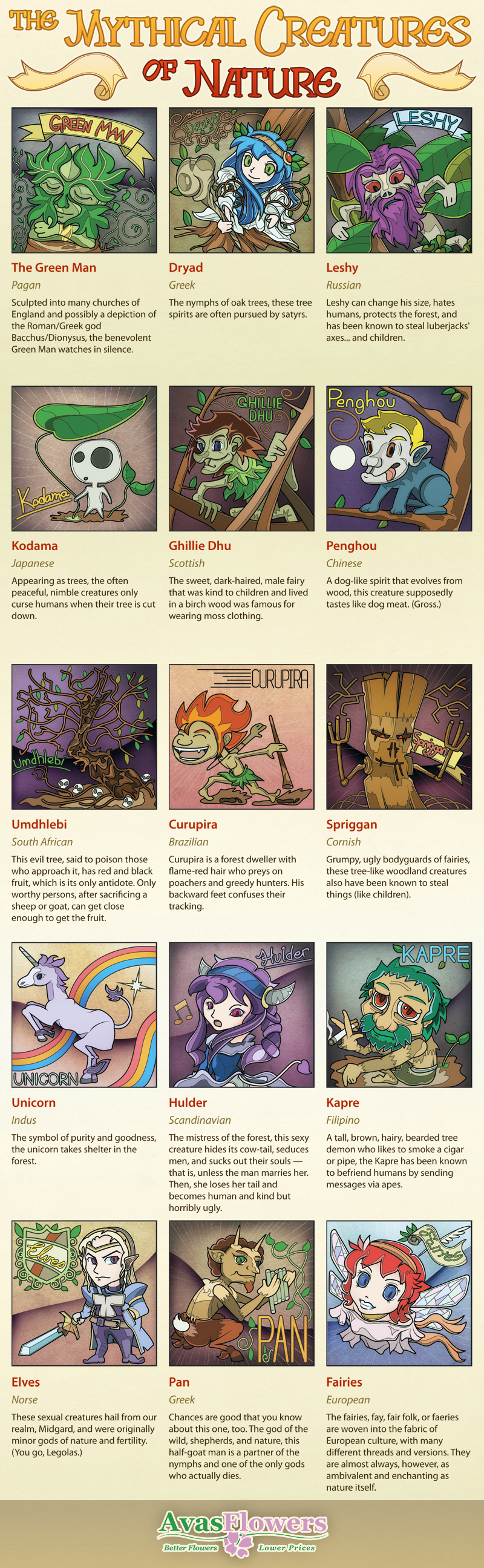The Mythical Creatures of Nature - Avasflowers.net - Infographic
